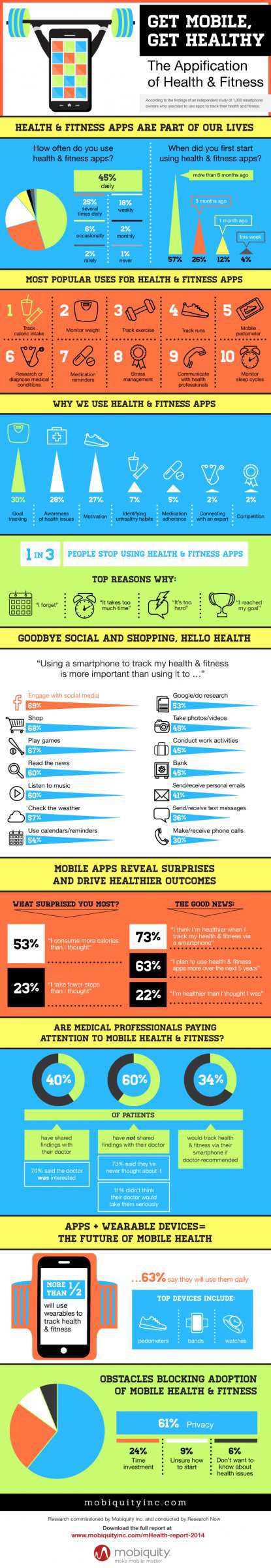 mobiquity_infographic