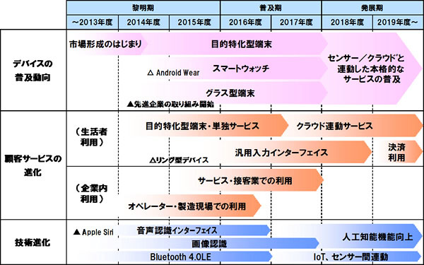 nri_roadmap