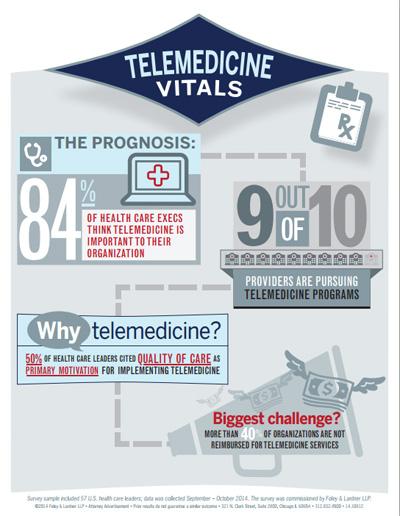 telemedicine_infographic