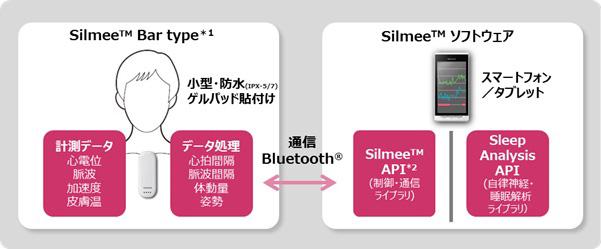 silmee_soft