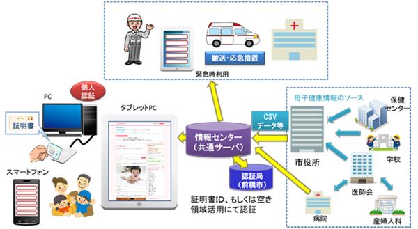 maebashi_plan image