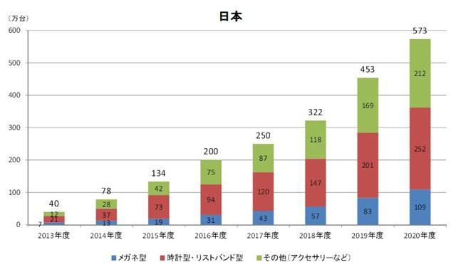 mm_report
