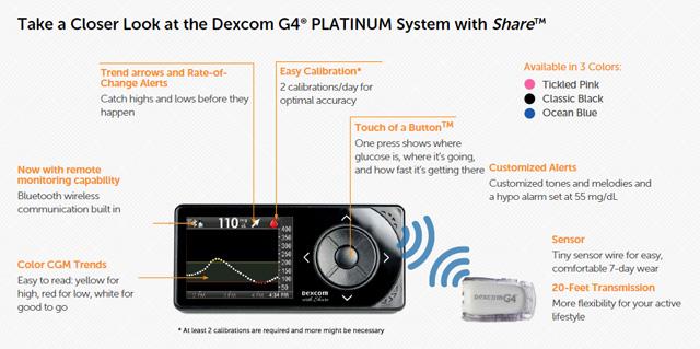 dexcom_g4