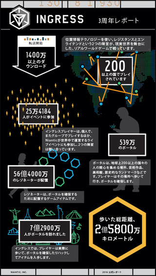 ingress_infographic