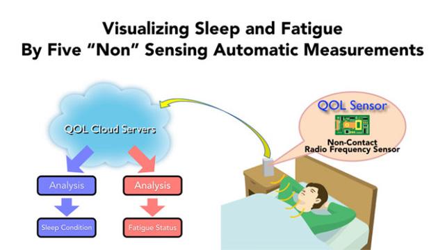 nintendo_sleep_device