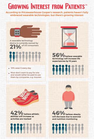 uic_infographic